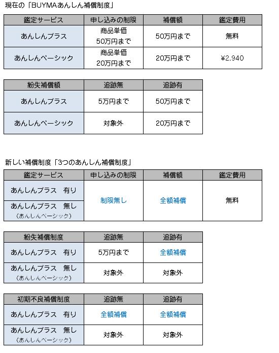 新しい制度比較表.png