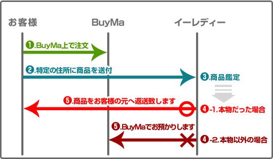img_kantei_02.jpg